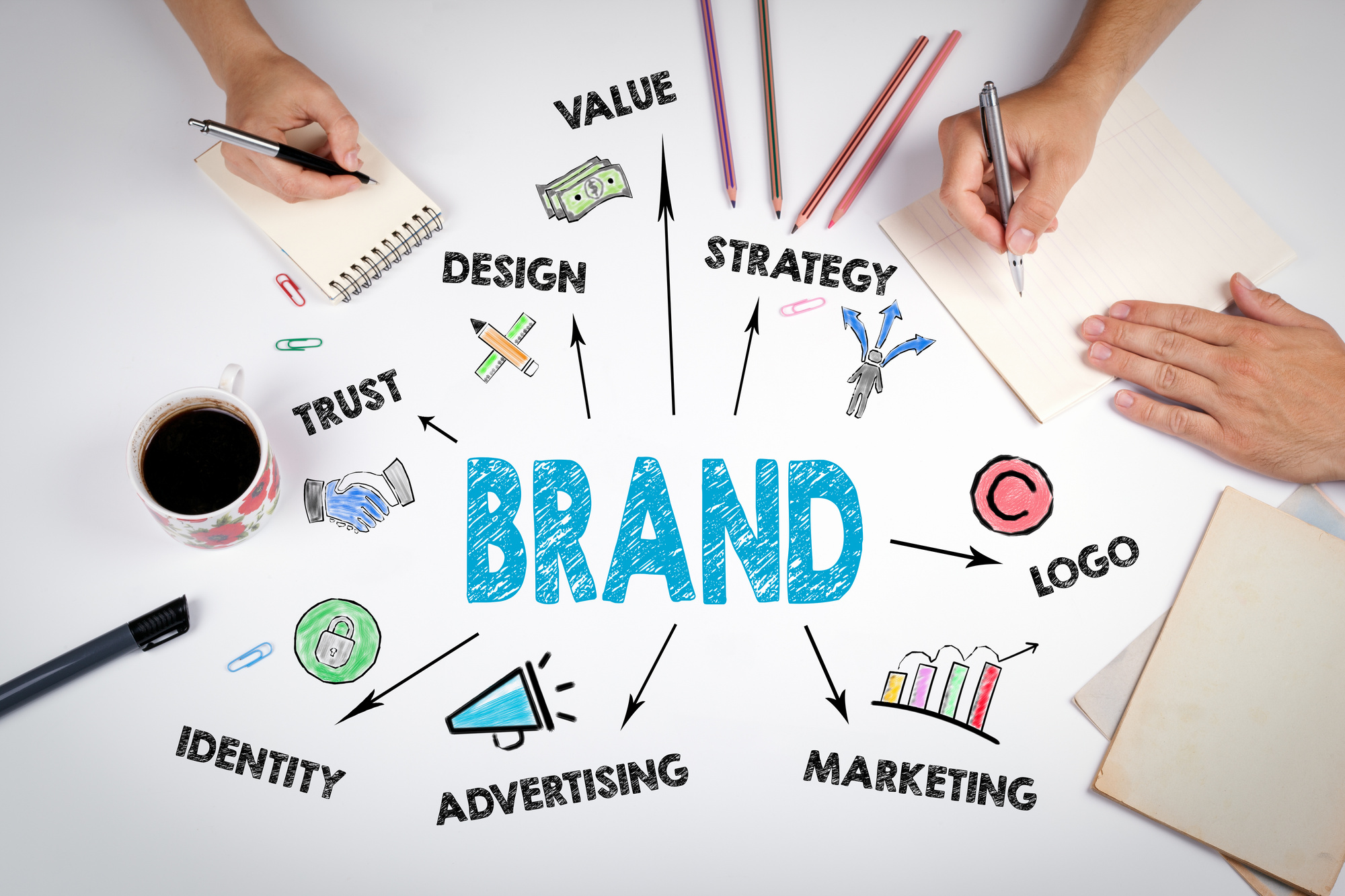 Building Brand Awareness: How to Establish Your Online Brand - World Tech  Mag